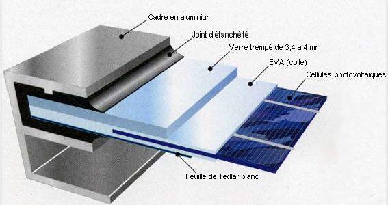 comment fabriquer un panneau solaire electrique